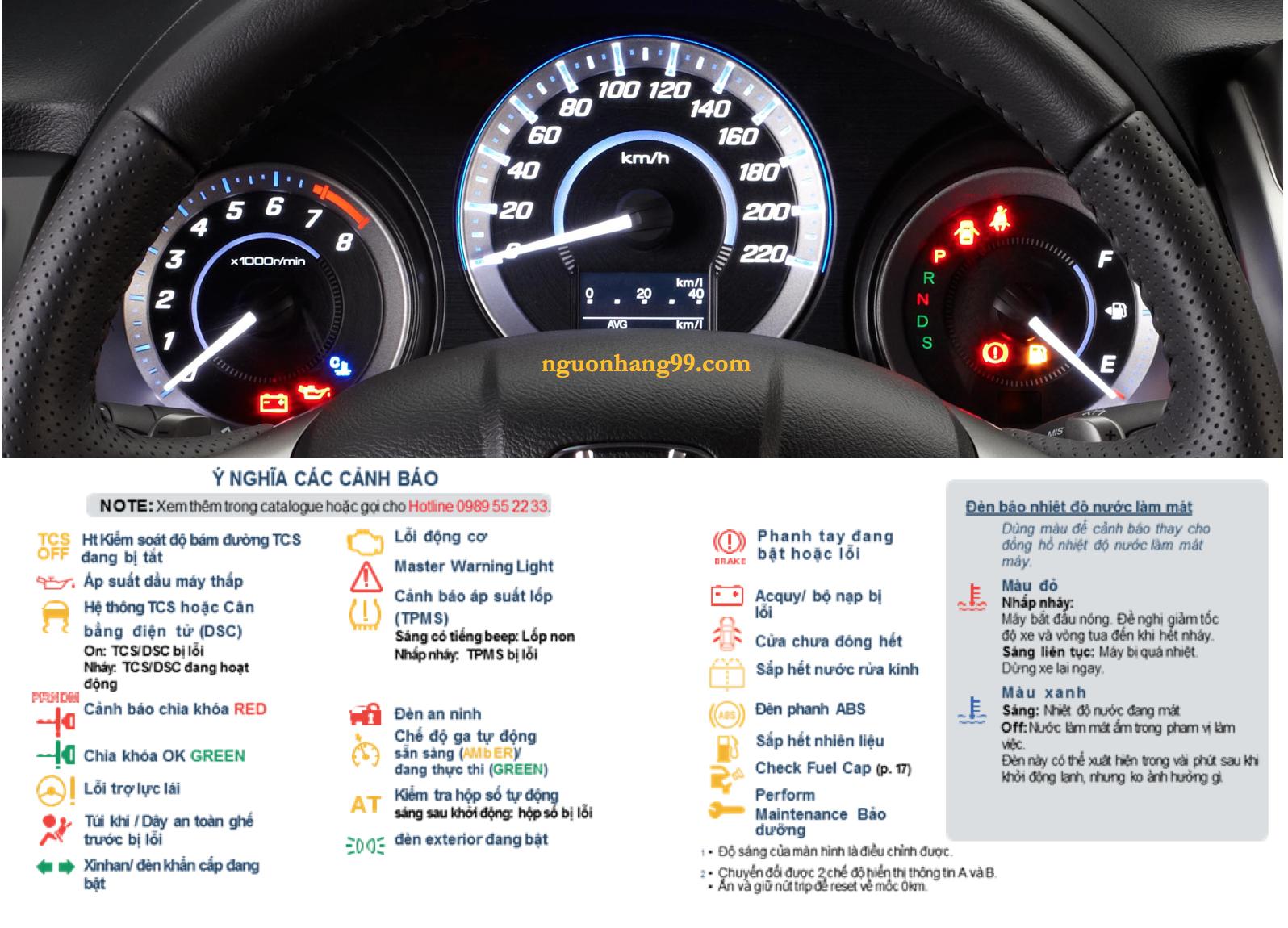 hướng dẫn sử dụng Honda city